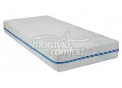 Platinum kemény/extra kemény hideghab matrac